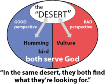 Hillslam Brian Houston Diagram 4